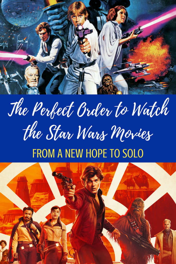 The Best Order To Watch Star Wars Movies PDF Star wars