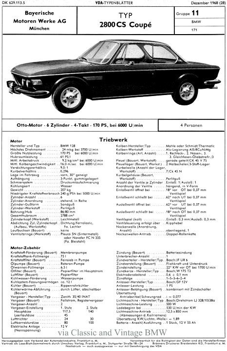 1968 Bmw 2800cs Specifications 1970 Road And Track 2800cs