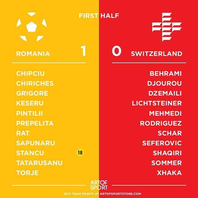 ROMANIA LEAD #euro2016 #romania #switzerland