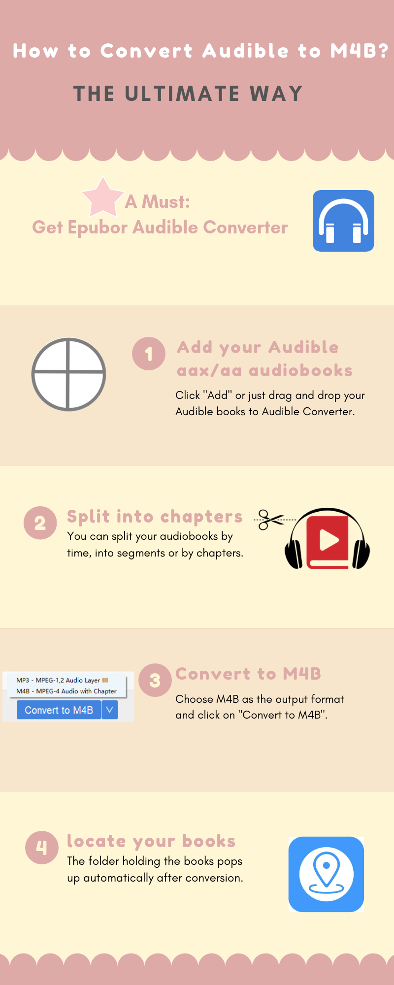 Audible To Mp3