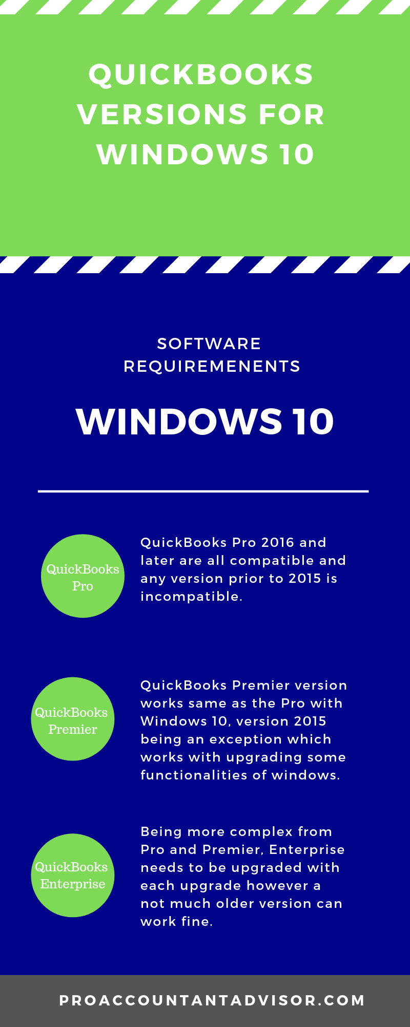 What Versions of QuickBooks Desktop are Supported on Windows