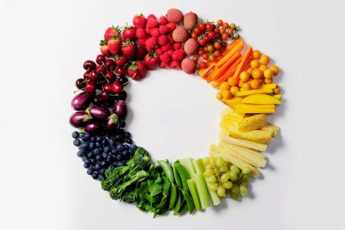 Fruit & vegetable color wheel. (c) David MalanFruit & vegetable color wheel. (c) David Malan