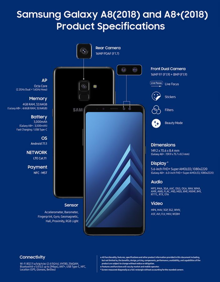 Samsung Galaxy A8 And A8 Plus Features Specifications Samsung Galaxya8 Galaxya8plus Features Specifications Samsung Galaxy Phones Samsung Samsung Galaxy