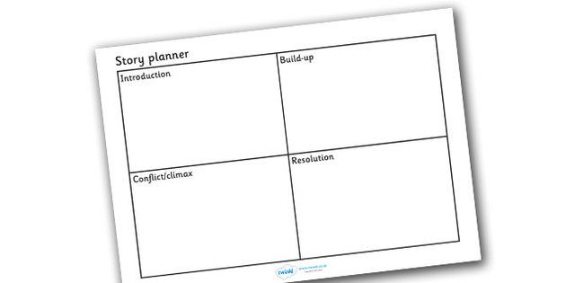 Ks2 Story Planning Frame Story Planning Student Plan Writing Plan