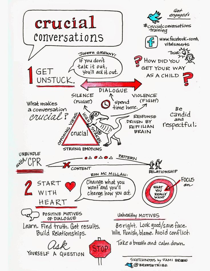 Psychology  Crucial Conversations Infographics Positiveness - personality development plan