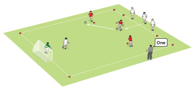 U11 soccer drills and games | Soccer Coach Weekly | Exercice