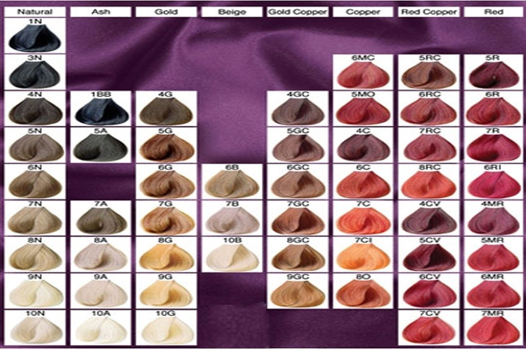 Satin Hair Color Chart Ibovnathandedecker