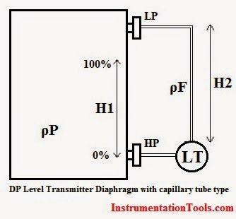 dp level transmitter calibration for diaphragm seal with. Black Bedroom Furniture Sets. Home Design Ideas