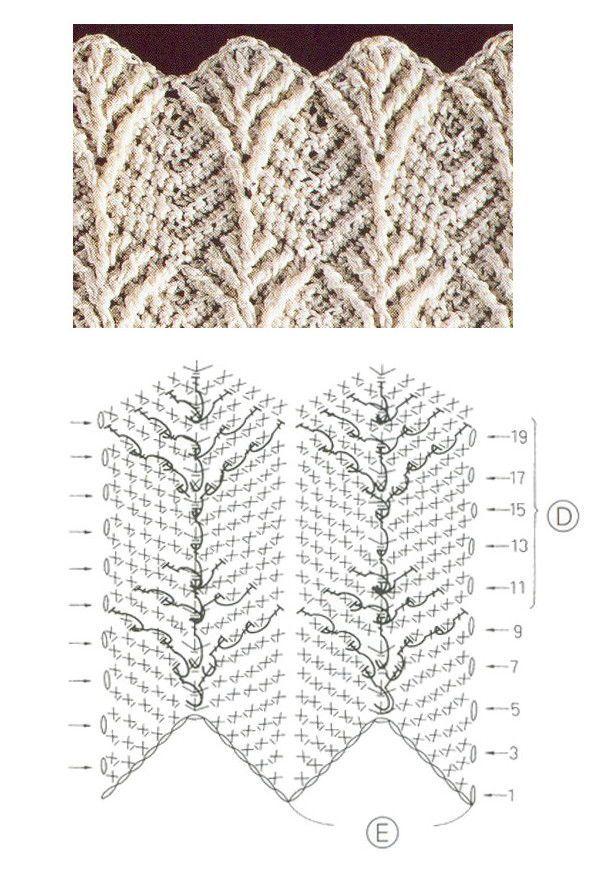 MumboJumbo Crochet | heklanje2 | Pinterest | Croché, Ganchillo and ...