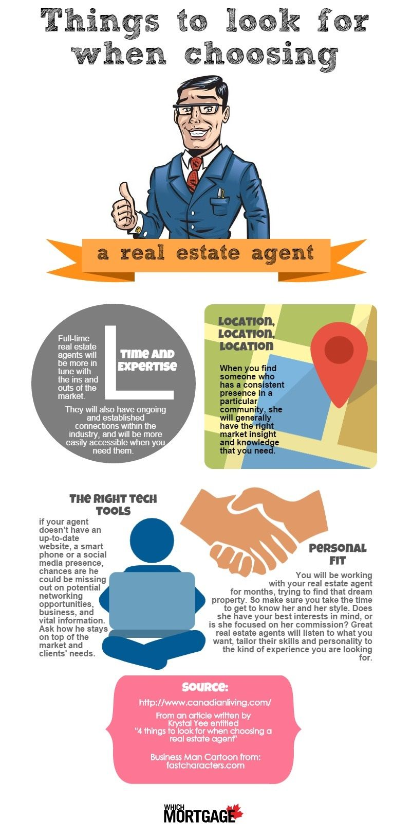 Things To Look For When Choosing A Real Estate Agent Which Mortgage