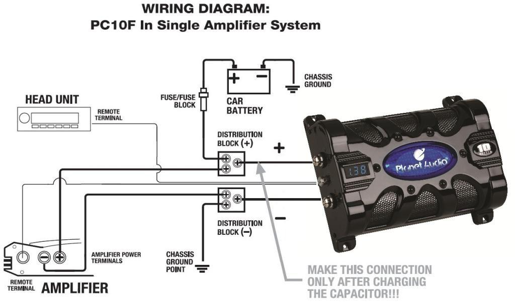 At Car Capacitor Wiring Diagram in 2020 | Car stereo systems, Car audio  systems, Car audio capacitorPinterest