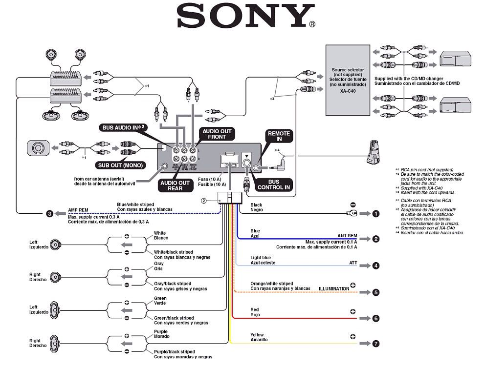 Sony 9 pin radio wiring diagram