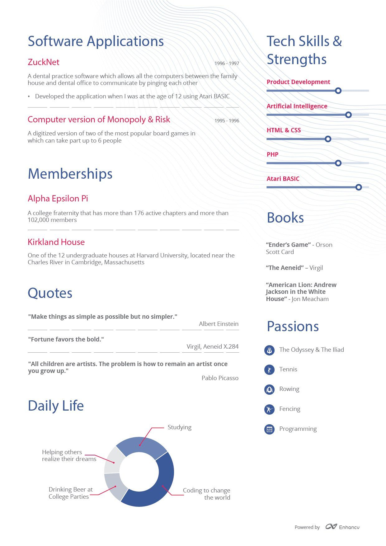 mark zuckerberg pretend resume second page refer pinterest