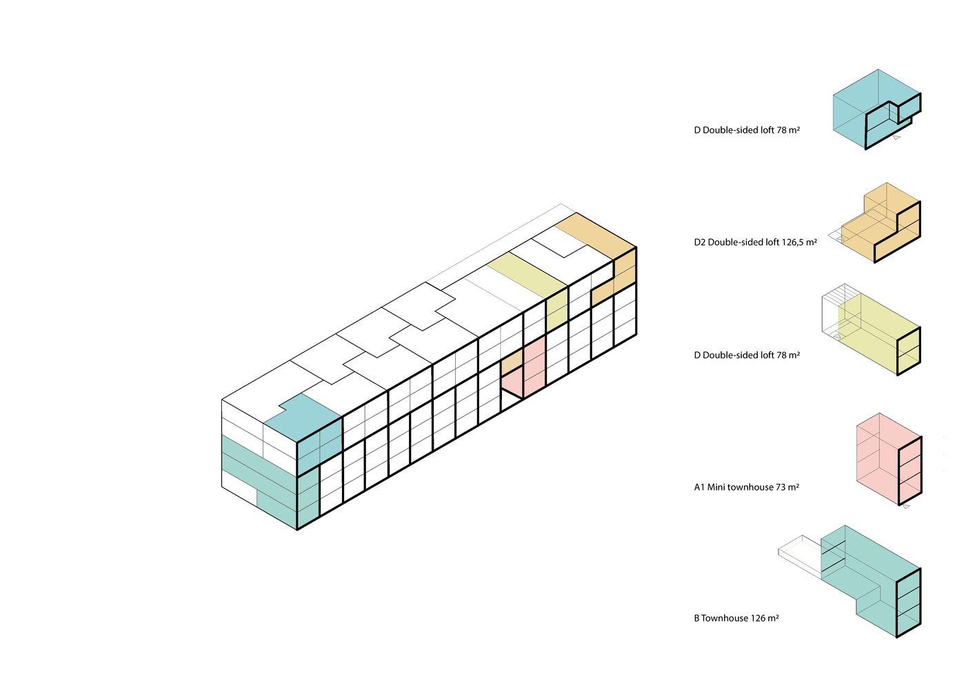 Gallery Of Superlofts Blok Y Marc Koehler Architects 38 In 2020 Architecture Presentation Diagram Architecture Concept Architecture