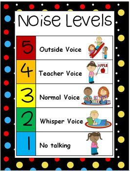 This is a simple chart to display in the classroom to help monitor ...