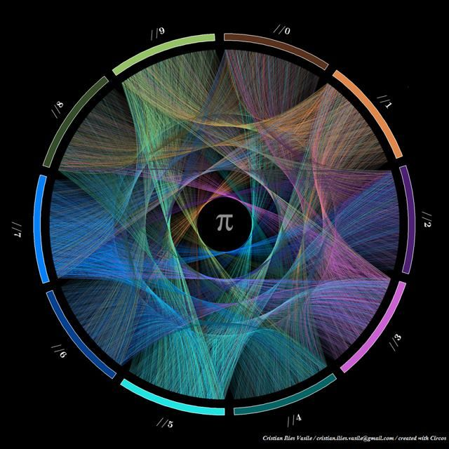 Visualizing the Infinite Beauty Of Pi And Other Numbers