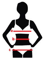 This website helps you find your body type, then gives you style advise for your specific body. Where has this been all my life?!