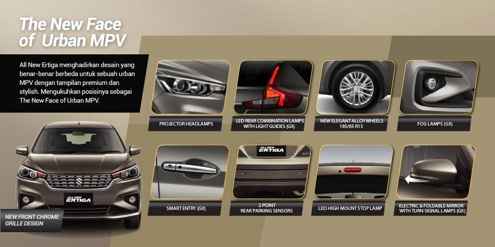 Harga Promo Diskon All New Ertiga Cibinong Suzuki Cibinong Eksterior Kendaraan