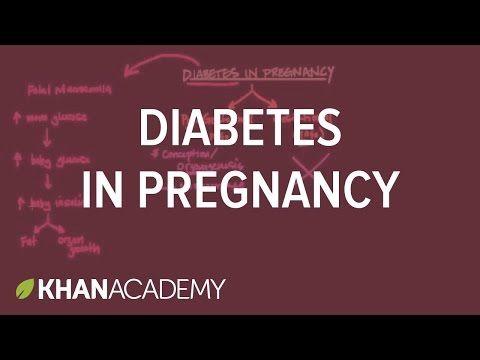 Diabetes in pregnancy - YouTube | OB | Diabetes, Pregnancy