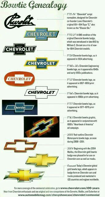 Pin By Wendy Donofrio On Cars With Images Chevy Chevy Trucks