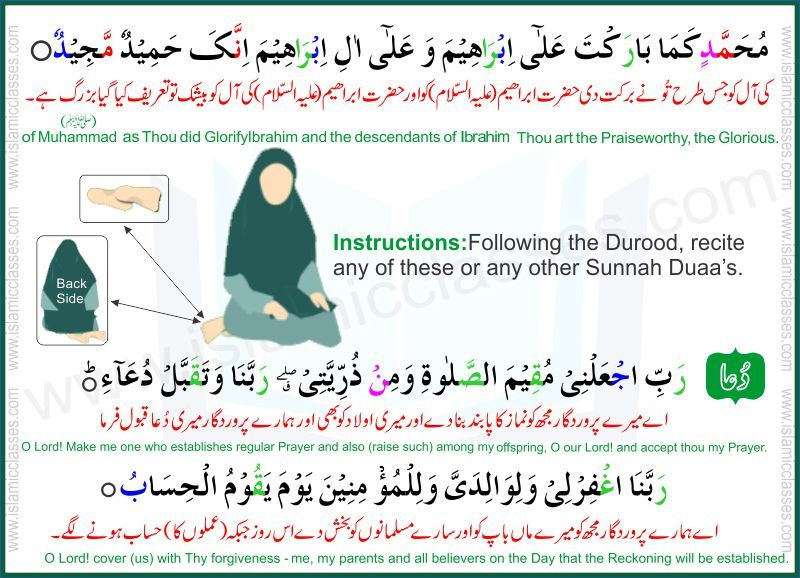 How to Pray in Islam (with Pictures) - wikiHow