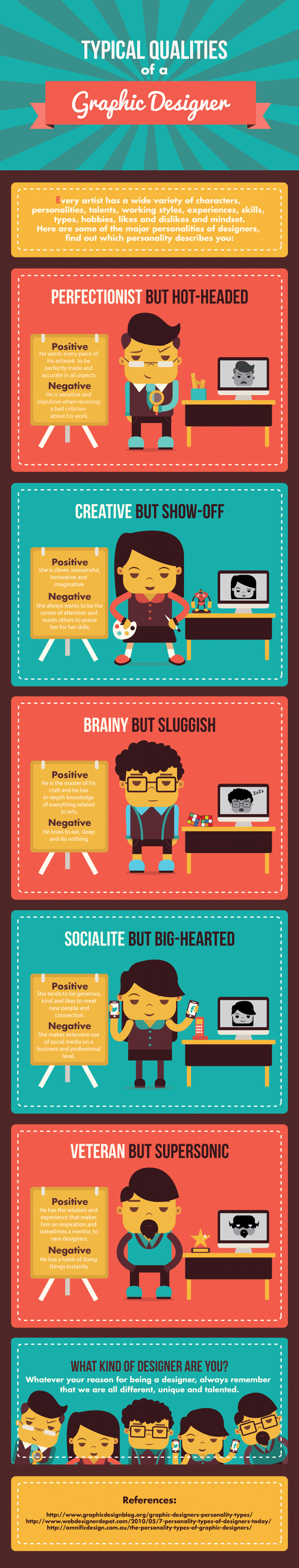 Typical Personalities of a Graphic Designer Graphic