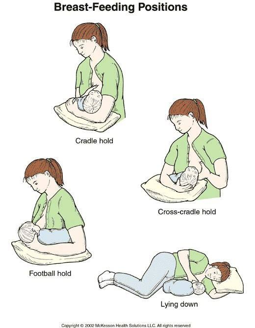 Image result for breast feed position