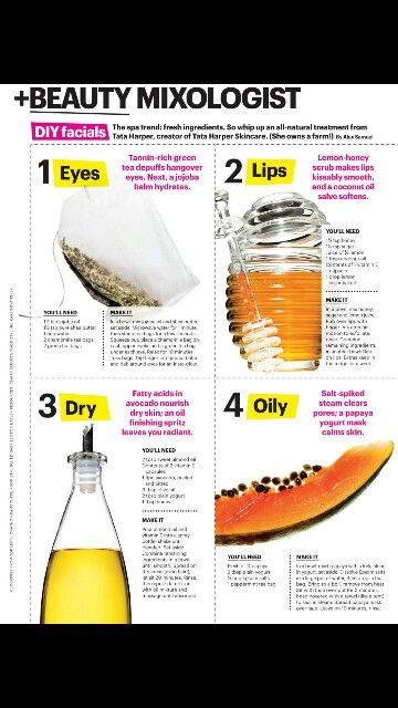 Nstursl face remedies