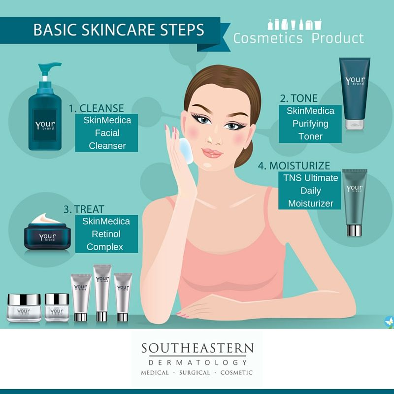Choose The Right Product For Each Step Of Your Skin Care Regimen Skinmedica Skin Medica Skin Care Dry Skin Care