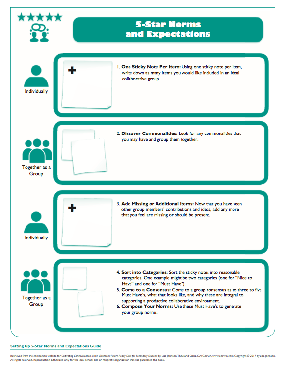 Norms Design Thinking exercise for students FREE Download