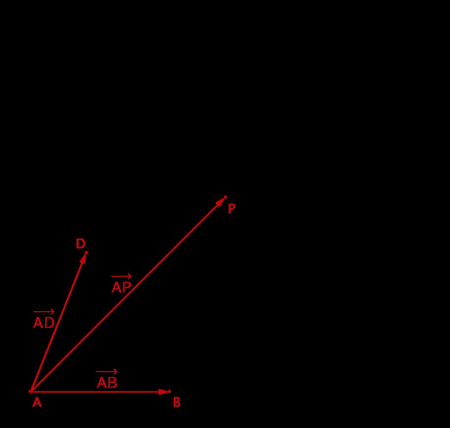 Drei linear unabh ngige vektoren spannen den spat abcdpqrs auf