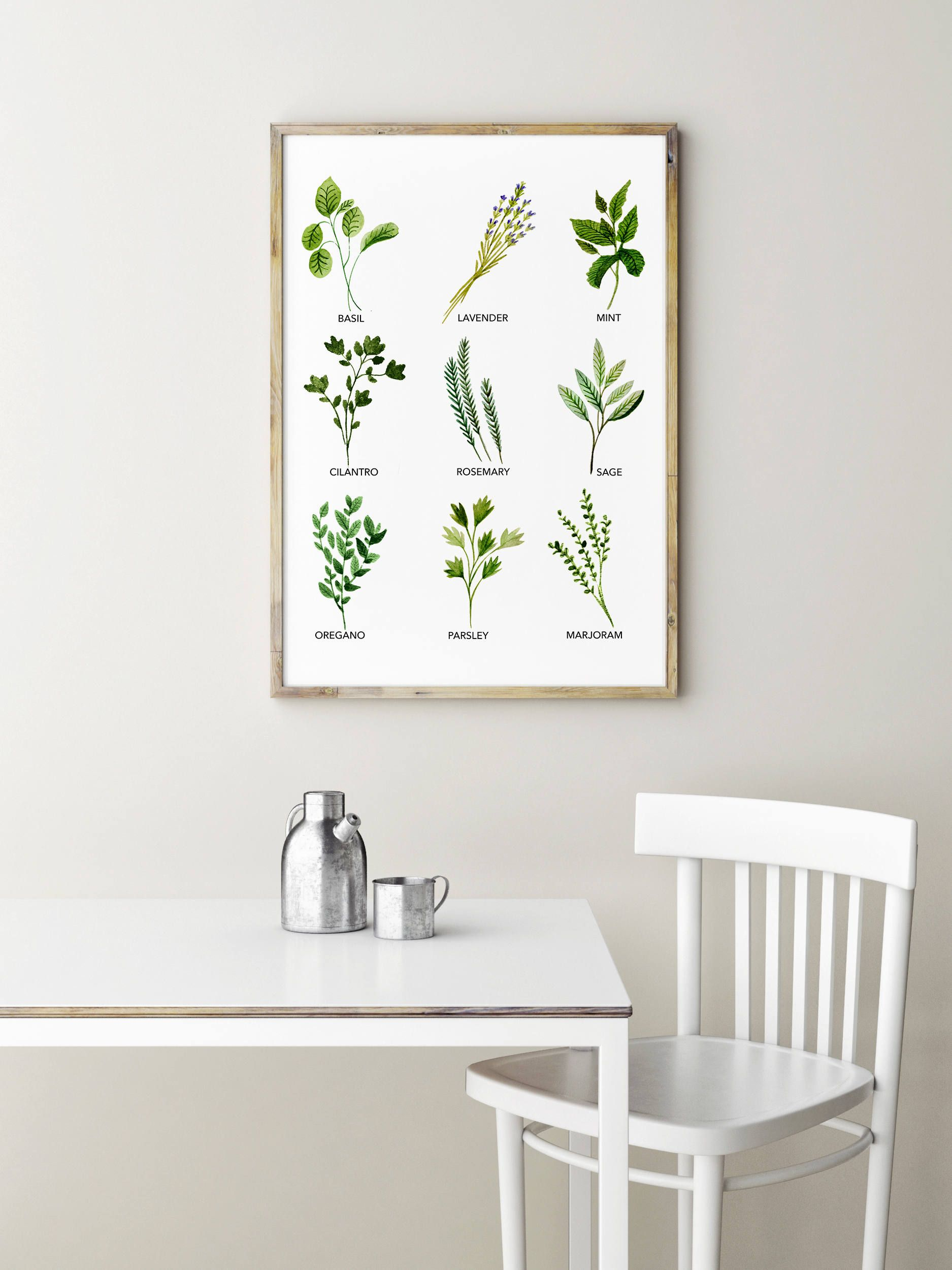 Kitchen decoration ideas, Kitchen decor, Kitchen wall decor, kitchen ...