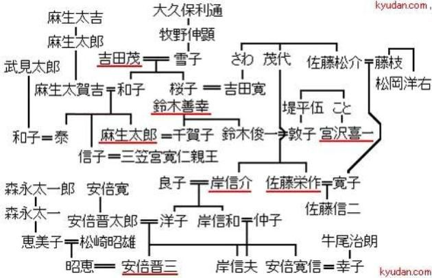 文殊菩薩 Knowledge Japan Floor Plans
