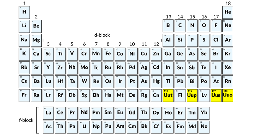 Four elements earn permanent seats on the periodic table four elements earn permanent seats on the periodic table urtaz Gallery
