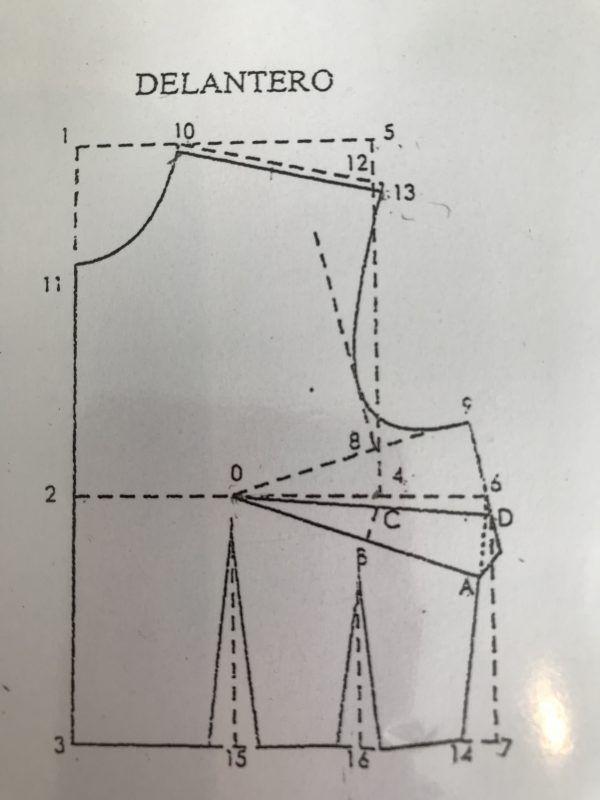 Paso a paso: confeccionar el patrón del corpiño de fallera (parte 3 ...