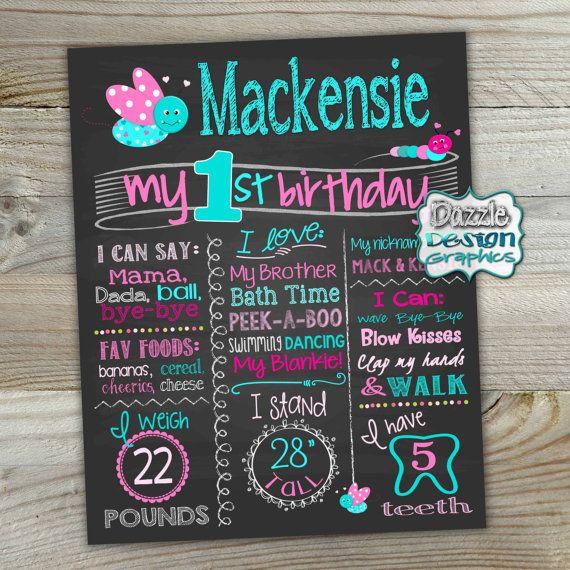 Butterfly Birthday Chalkboard First Birthday Chalk Poster