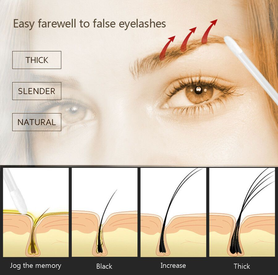 0890dfa8d26 100 Original Natural FEG Eyelash/Eyebrow Enhancer Rapid Growth Serum Liquid  3ML #Ad FEG