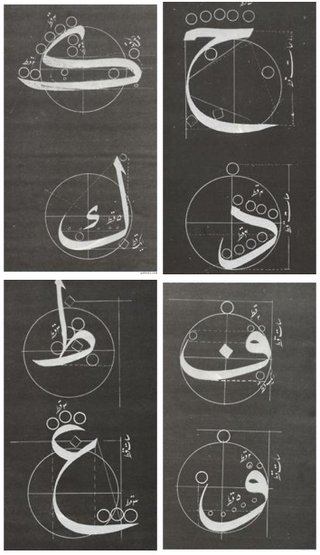 Rules and structure of arabic calligraphy calligraphy Rules of arabic calligraphy