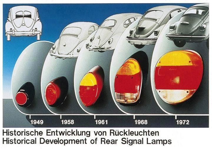 The Historical Timeline Of Vw Beetle S Tail Lights