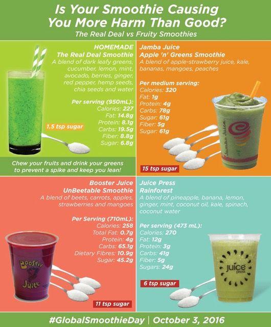 Apples And Greens Jamba Juice Calories