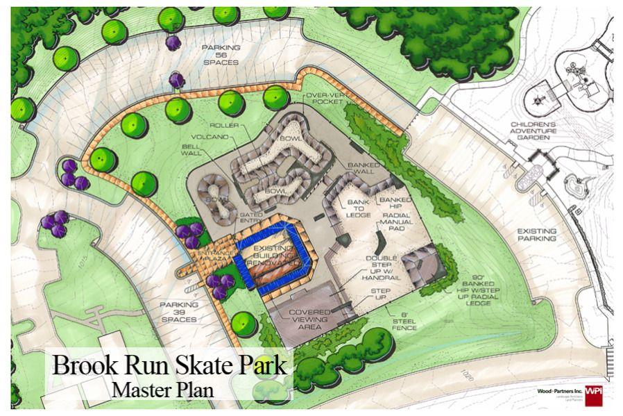 Master Plan Skate Park How To Plan Landscape Design Plans