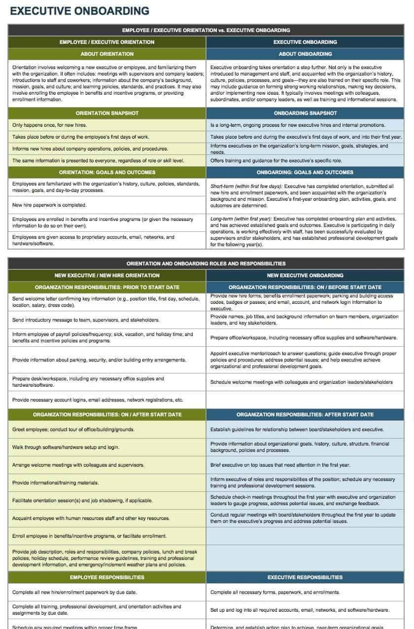 Free Onboarding Checklists And Templates Smartsheet In 2021 Onboarding Checklist Onboarding Process Employee Onboarding