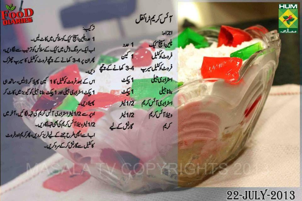 Coffee Cake By Zarnak Sidhwa