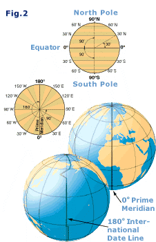 Prime Meridian International Date Line And Time Zones International Date Line Teaching Geography Earth And Space Science