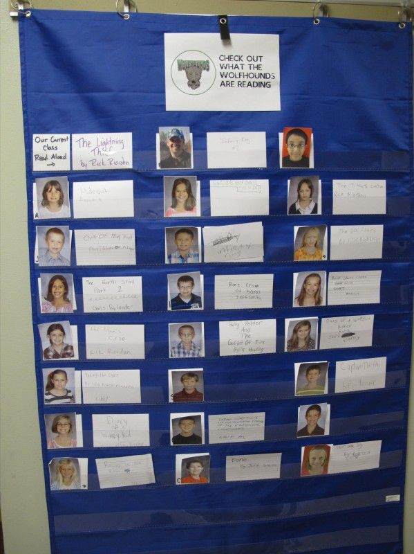 It's a pocket chart with students' pictures and their book recommendations. What a great idea!
