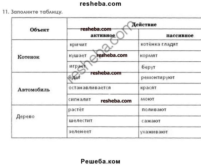 Электронный учебник биологии 8-9 класс батуев и кузьмина