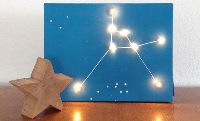 10 proyectos DIY para aprender las constelaciones | El invernadero creativo