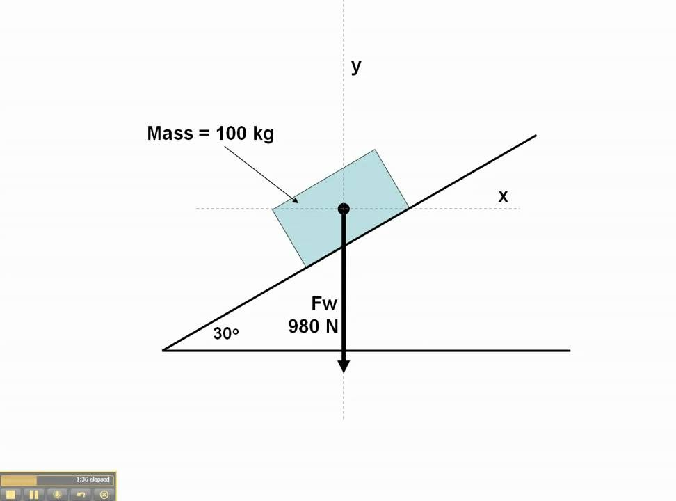 Vectors - Vecteurs - Vectores : Physics. Free body diagram on the slope - Plano in...