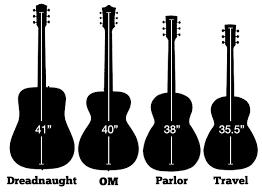 Image Result For Om Guitar Dimensions Akusticheskaya Gitara Gitara Muzykalnye Instrumenty