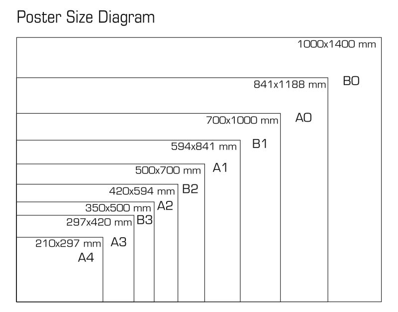 picture frame width vs print size Google Search in 2020